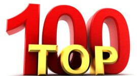 The top 100 list of the most Influential Christians in America has been released!